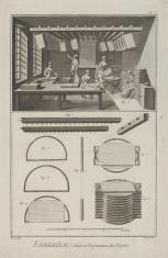 Ilustracja z podręcznika zdobnictwa - dział wyrobów z papieru (wachlarze)