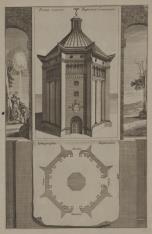 Baptysterium w Cremonie