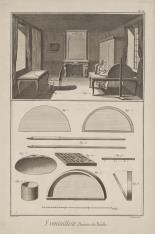 Ilustracja z podręcznika zdobnictwa