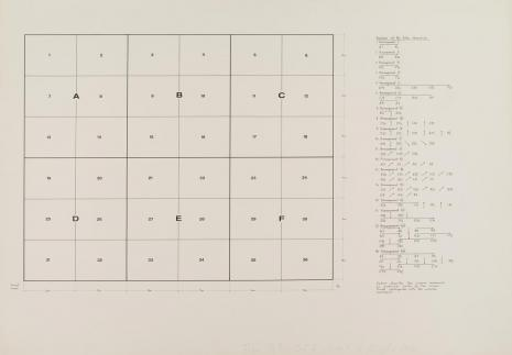 Ryszard Waśko, Diagram A-B-C-D-E-F=1-36