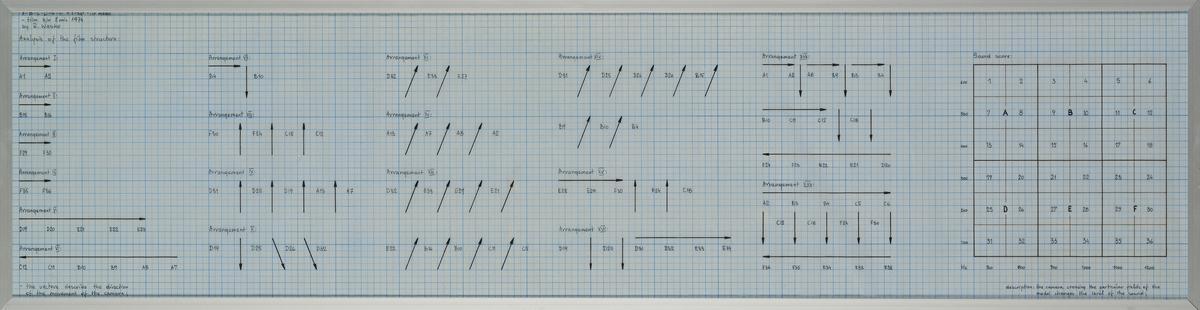 Ryszard Waśko, Scheme A-B-C-D-E-F=1-36