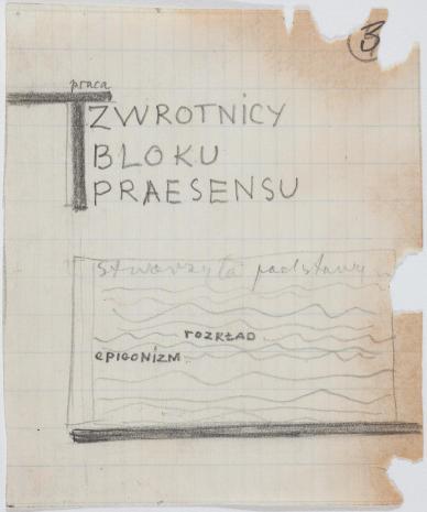 Władysław Strzemiński, Projekt Komunikatu grupy
