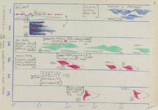 Tekst w j. polskim, pisany odręcznie wielkimi literami. Biała pozioma kartka papieru przedstawia wykres czasu trwania dźwięków w kolejnych warstwach utworu. Oś pionowa dzieli się na 6 pól; oś pozioma wskazuje sekundy. Dźwięki oznaczone są graficznie.
