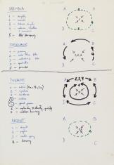 Biała pionowa kartka z tekstem w j. polskim, pisanym odręcznie niebieskim długopisem. Zawiera numerowaną listę dźwięków dla 4 warstw utworu wraz ze schematem rozmieszczenia ich w przestrzeni. Rysunki wykonane na bazie koła. Ruch zaznaczony jest strzałkami