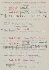 Pionowa kartka na której za pomocą nut i słów zapisano partyturę utworu. Zapis łączy pismo maszynowe z odręcznymi notatkami w różnych kolorach.