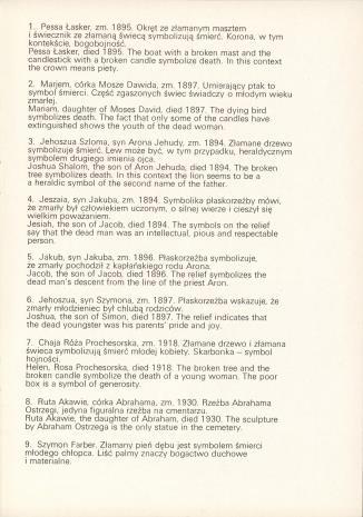 Cmentarz Żydowski w Łodzi : największy cmentarz żydowski w Europie - fotografie : [katalog wystawy], Muzeum Sztuki w Łodzi  14 kwiecień - 1 maj 1988 r.